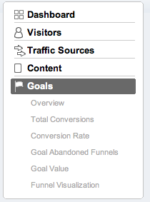 google_analytics_4